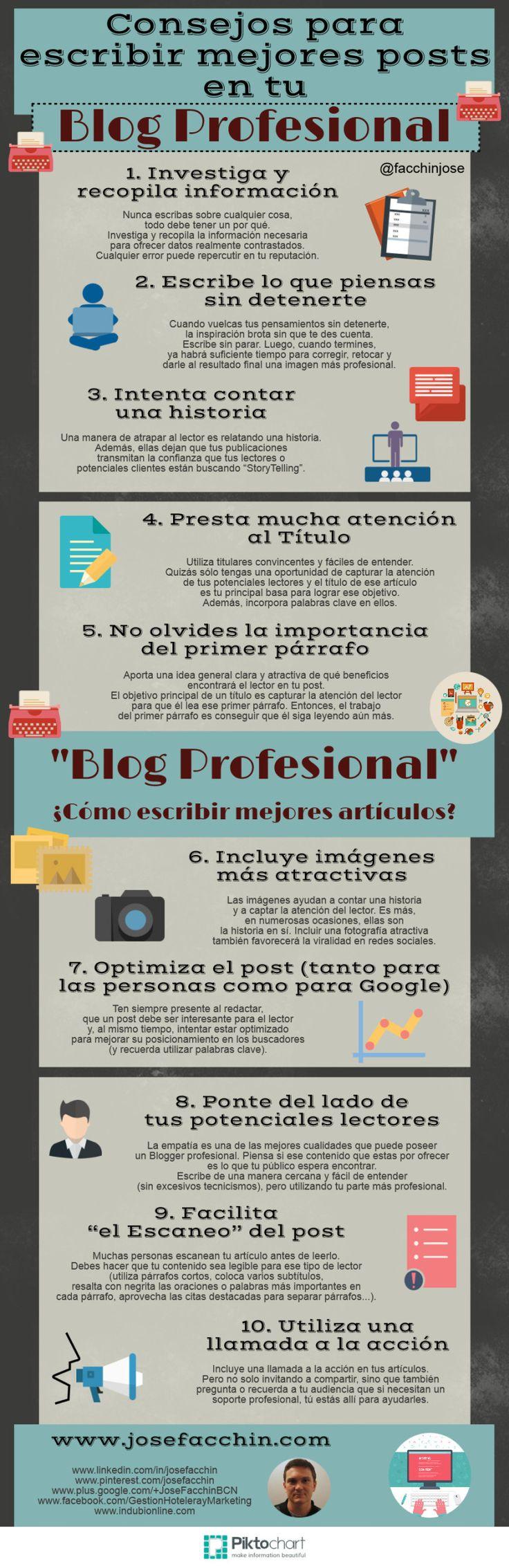 En esta extensa infografía vamos a encontrarnos con una decena de útiles consejos, en español, para crear mejores posts para un blog profesional.