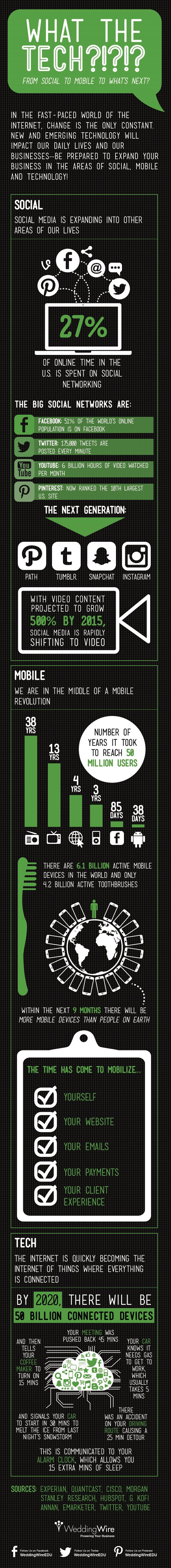 What the Tech?! Social Media, #Mobile & #Tech Trends and Stats - #infographic  #SocialMedia #TechTrends #technology: Digital Marketing, Infographic Socialmedia, Computers Technology, Digital Life, Technology Trends, Techtrend Technology, Mobiles Tech, Mobiles Social, Socialmedia Techtrend