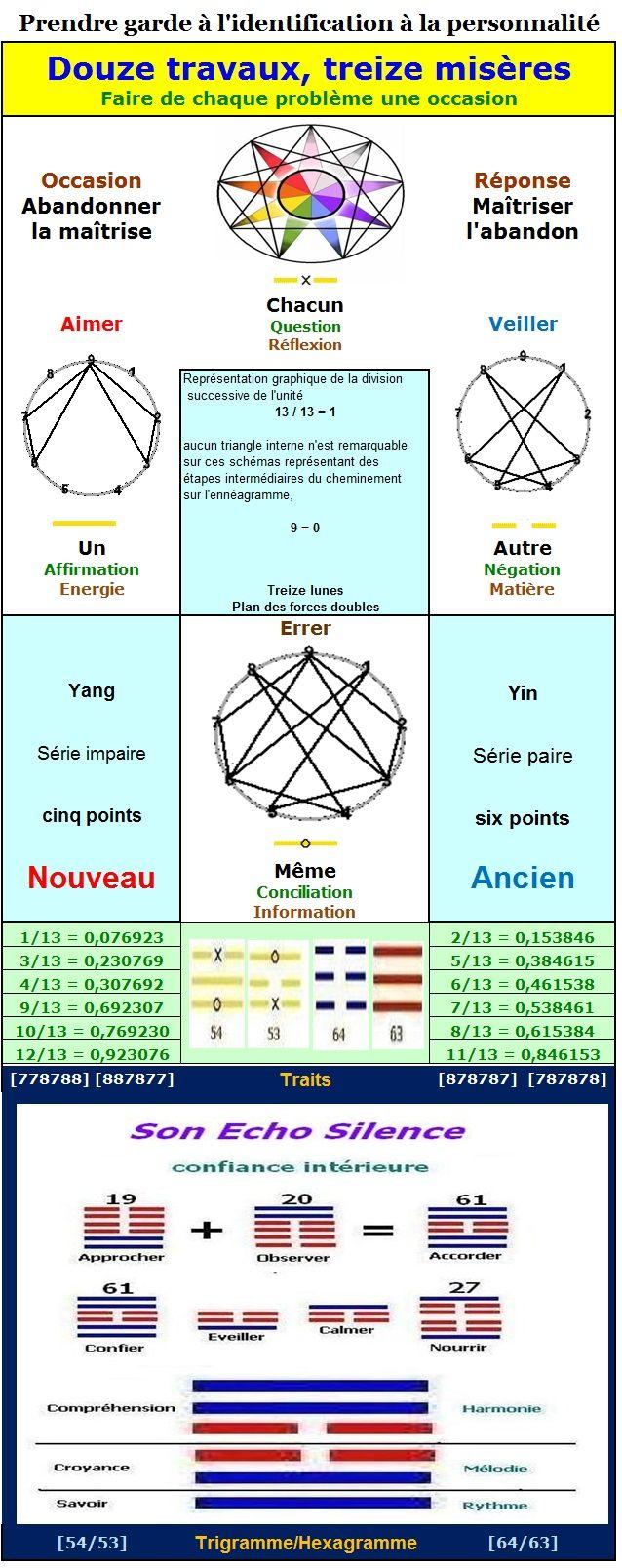 Le Catharisme Moderne 1b0c7e12e603326cc724a1257ea5fcf6