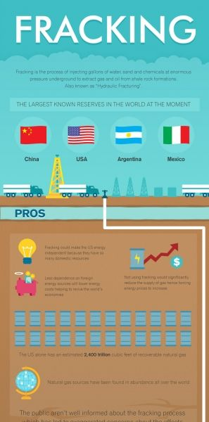 25 Best Fracking Images On Pinterest Oil And Gas Oil Field And