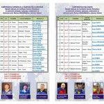 Granzii handbalului feminin se aduna la Baia Mare – « Seara antrenorilor medaliati ai semicercului feminin »