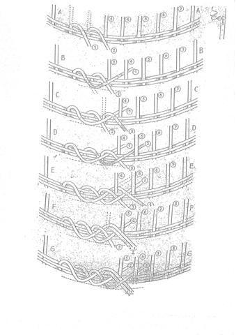 Wie macht man den Zopfrand bei Peddigrohr Körbchen? Wer kann mir eine Skizze dazu gerben? (Handarbeit, Flechten)