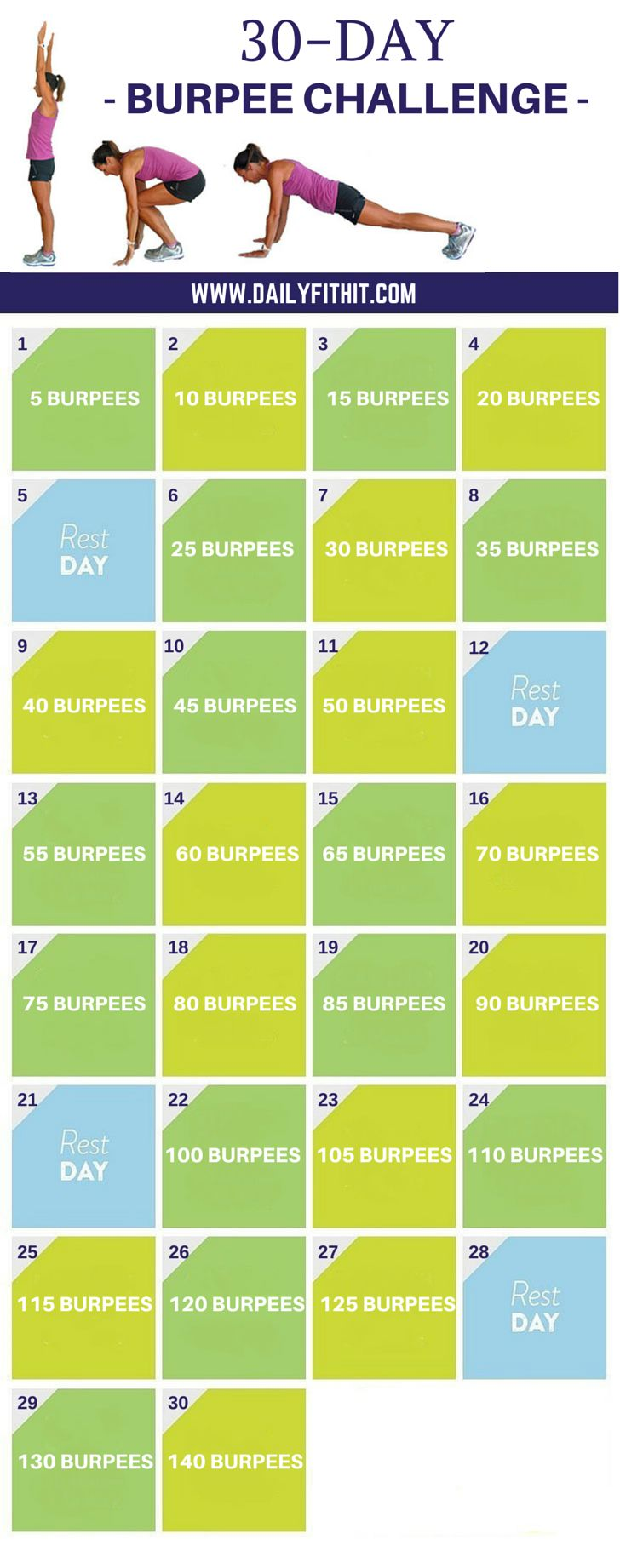 30 Day Burpee Challenge LETS DO IT!