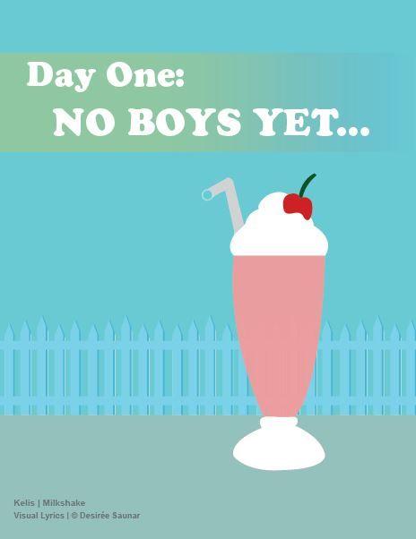 Kelis | Milkshake [Boys to the yard] Visual Lyrics by Desirée Saunar