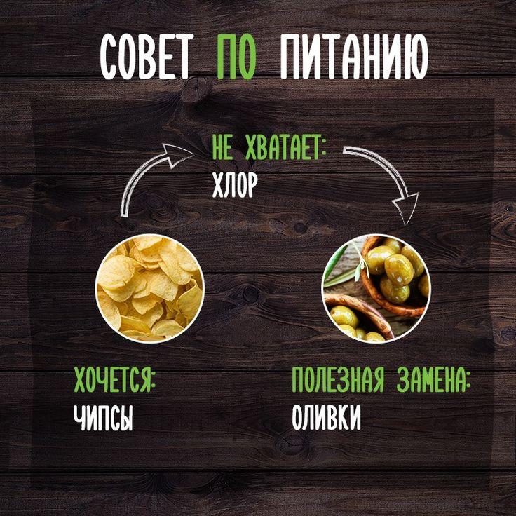 советы по питанию для похудения видео