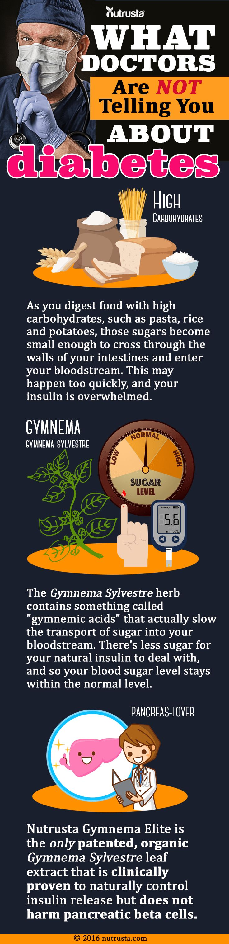 Nutrusta Gymnema Elite is the only patented, organic Gymnema Sylvestre leaf extract that is clinically proven to naturally control insulin release but does not harm pancreatic beta cells.