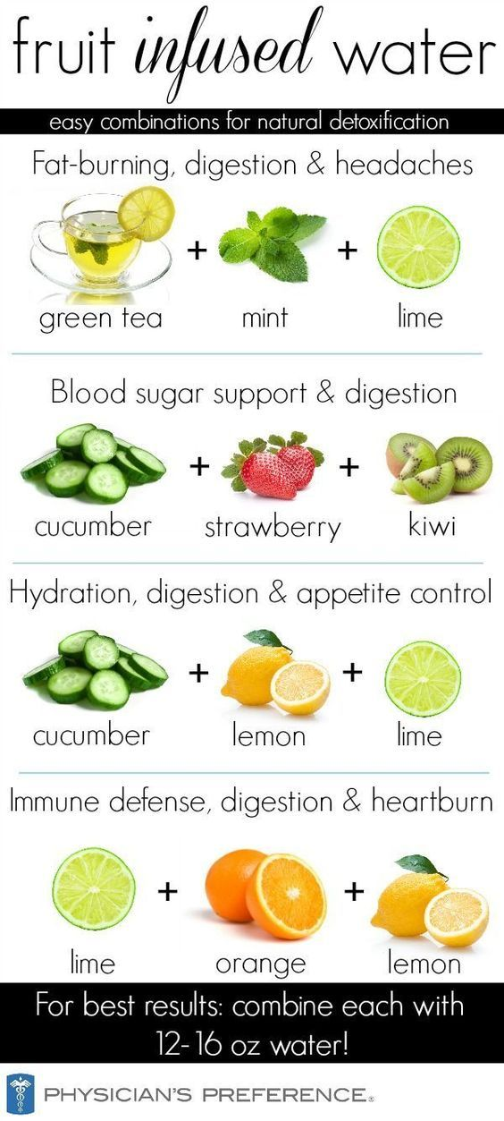 Easy recipes for fruit infused water: