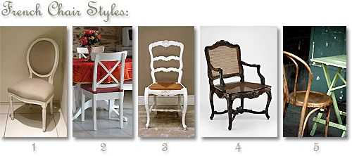 French Provincial Decor: How To 'Do' French Style Homes