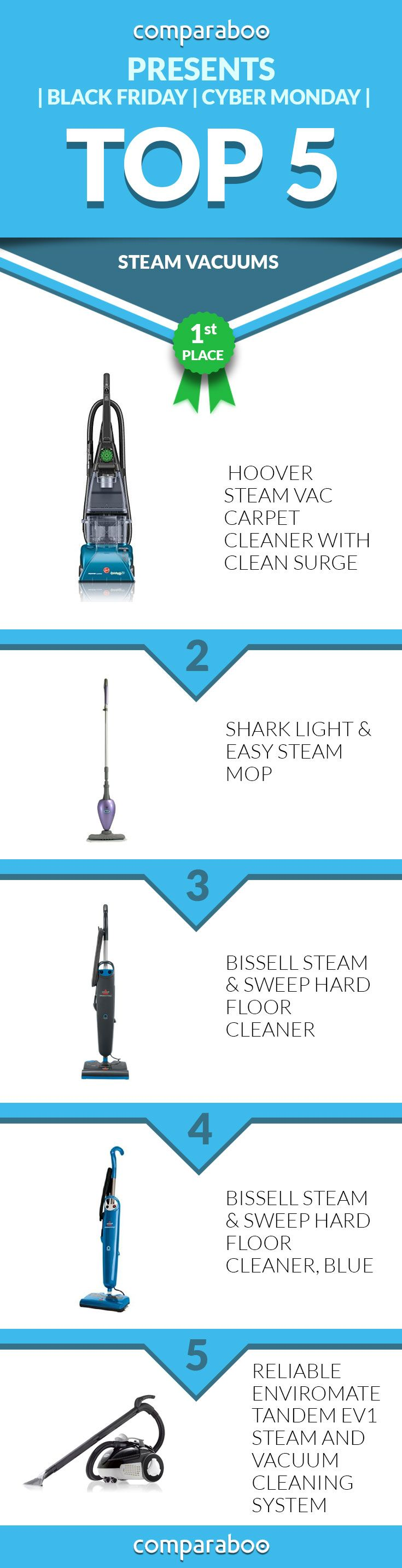 Chart: Top 5 Steam Vacuums of 2015. Steam vacuums let you go over the floor once, and mop and vacuum at the same time. Also they are amazing. www.comparaboo.com | @comparaboo
