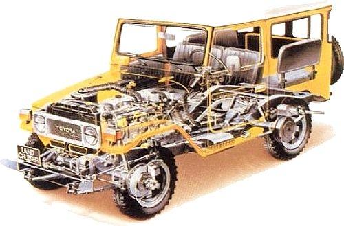 Toyota 4 x 4 Fj40
