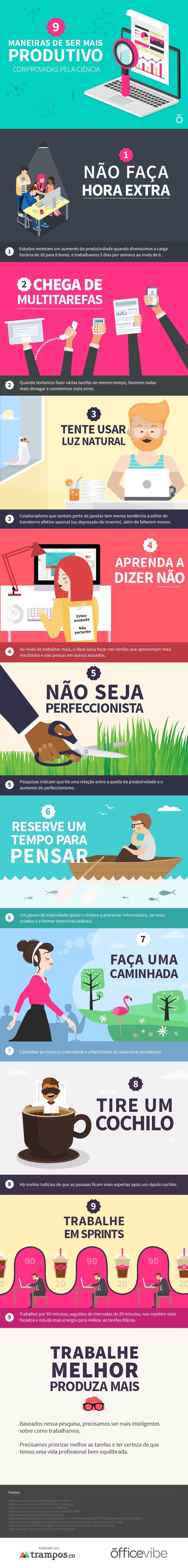 Infográfico: como aumentar a produtividade no trabalho.