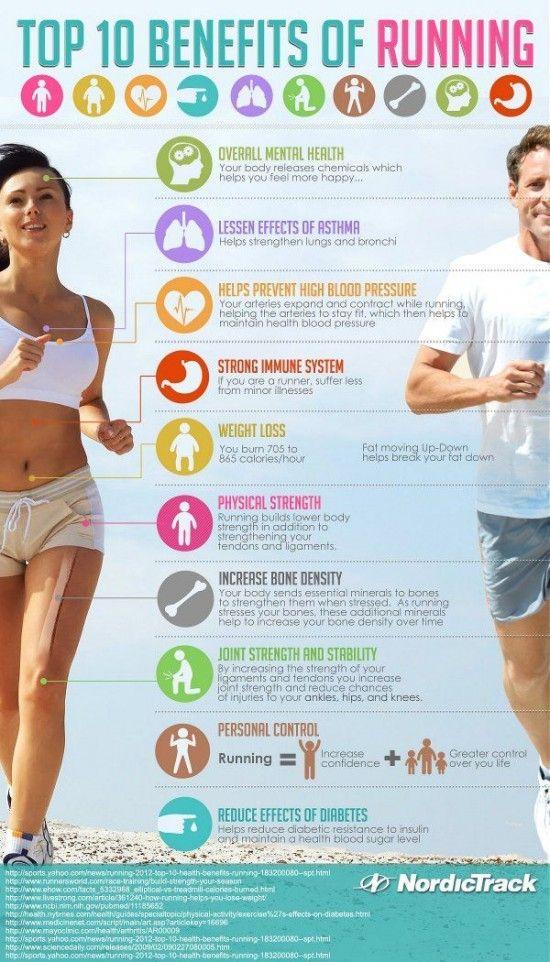 Top 10 benefits of running (10 hlavnich vyhod behani - infografika)