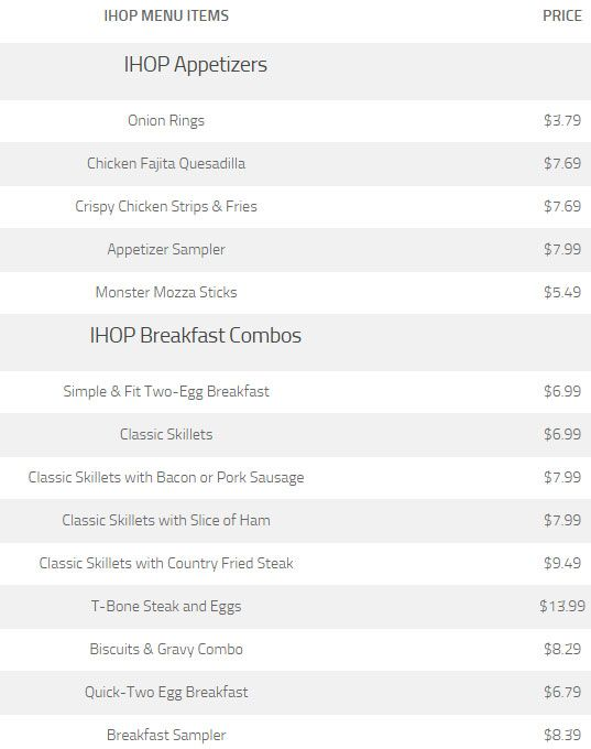 Ihop menu prices 2016, Ihop Menu and Free Pancakes Specials