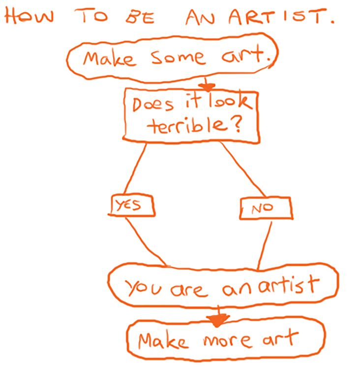What is art? Who is an artist?