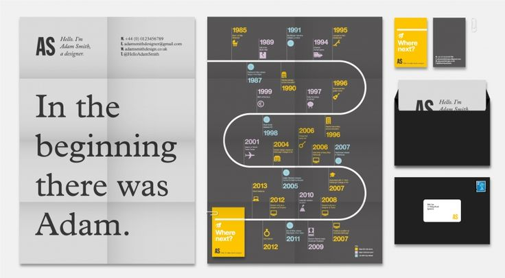 A clever poster design that sets out a CV's timeline | Creative Boom
