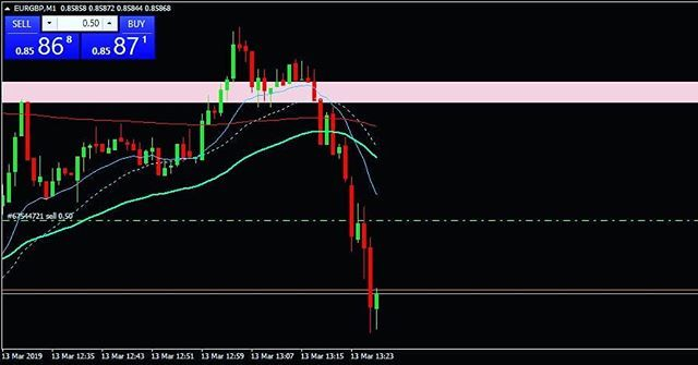 Quick Trade 1mtrading 1mtftrading Forex Forextrader