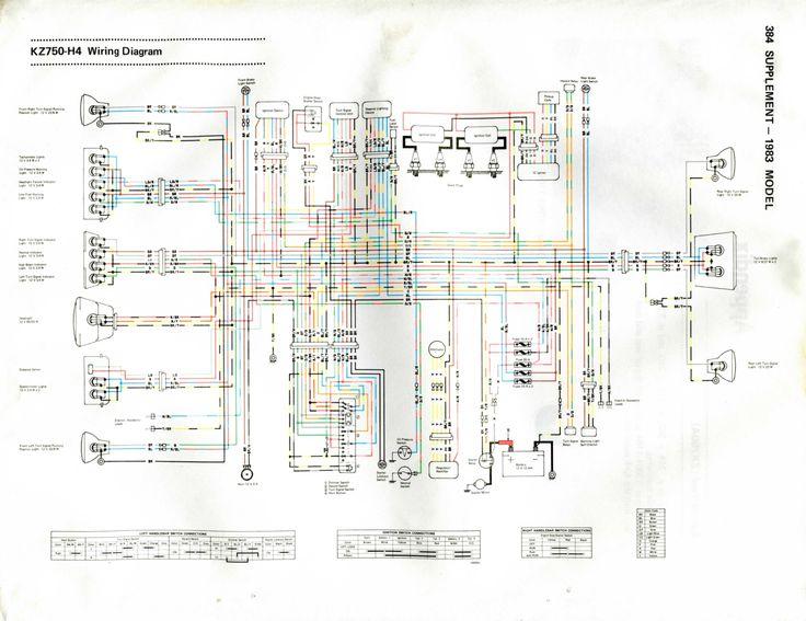 1983 Kawasaki KZ750 H4 LTD wiring diagram, highly utilized