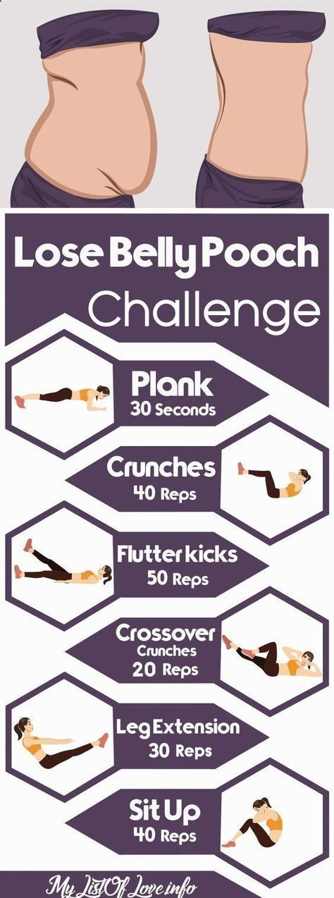 Belly Fat Workout – How do you lose stubborn belly…