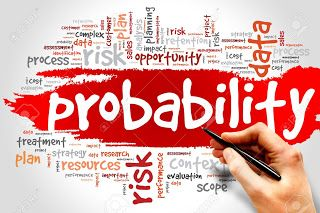 FREE Study materials For Competitive Exams: Important Basics to solve Proability question easi...