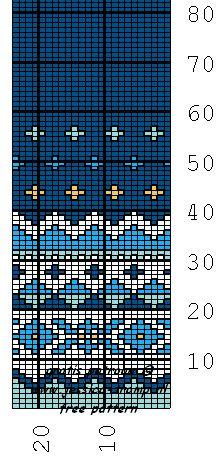 design 02 chart.png (224×460)