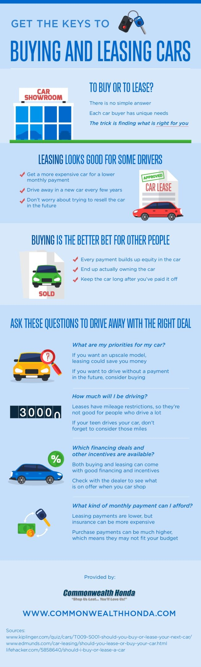 Used car dealer in concord nc serving charlotte gastonia html autos - Find This Pin And More On Car And Automotive Infographics