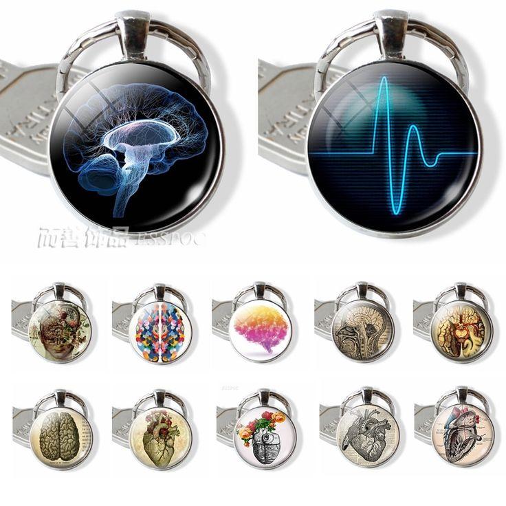 Encuentre más llaveros Información sobre Heartbeat Pendant Anatomical Sign …   – doc