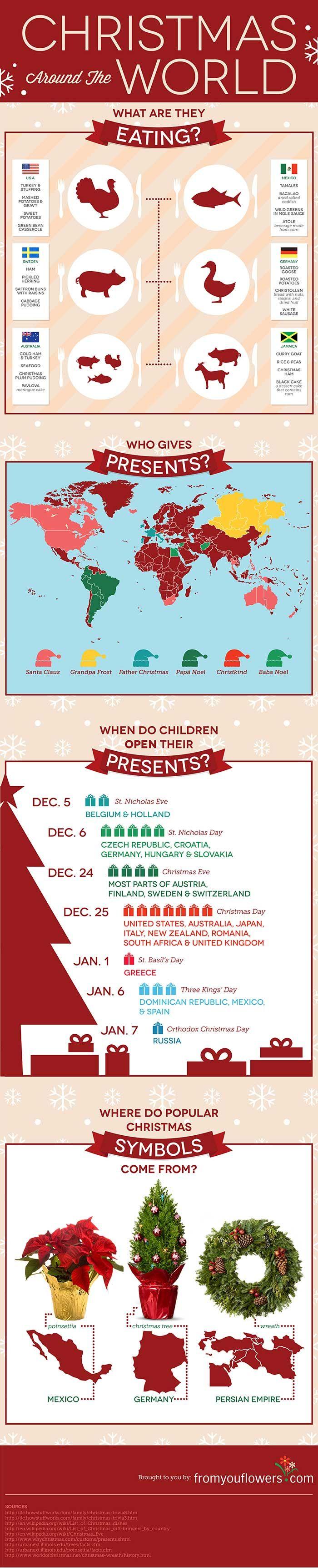 Navidad alrededor del Mundo #infografia #infographic