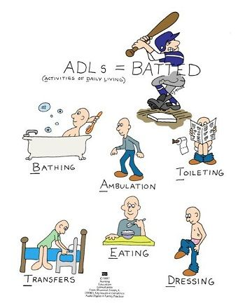 ADLs Activities of Daily Living - these are just a few of the basic Activities of daily living.