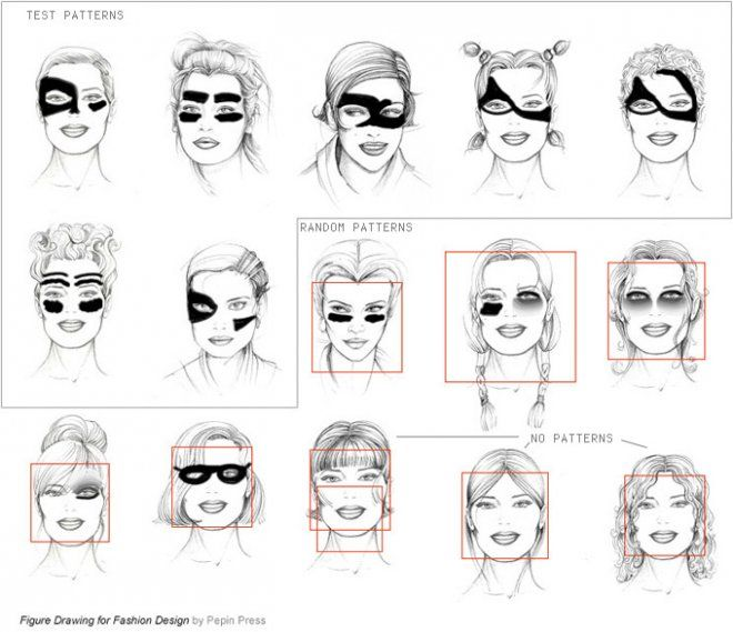 a variety of makeup strategies to defeat current facial-recognition systems. Like WWI Dazzle camouflage, it works by breaking up the image, so the viewer won't recognize what they are seeing.
