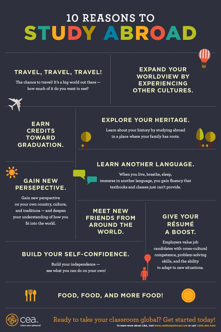 10 reasons that just might make you want to hop on a plane & start your own adventure!
