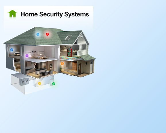 Car or home security system major project