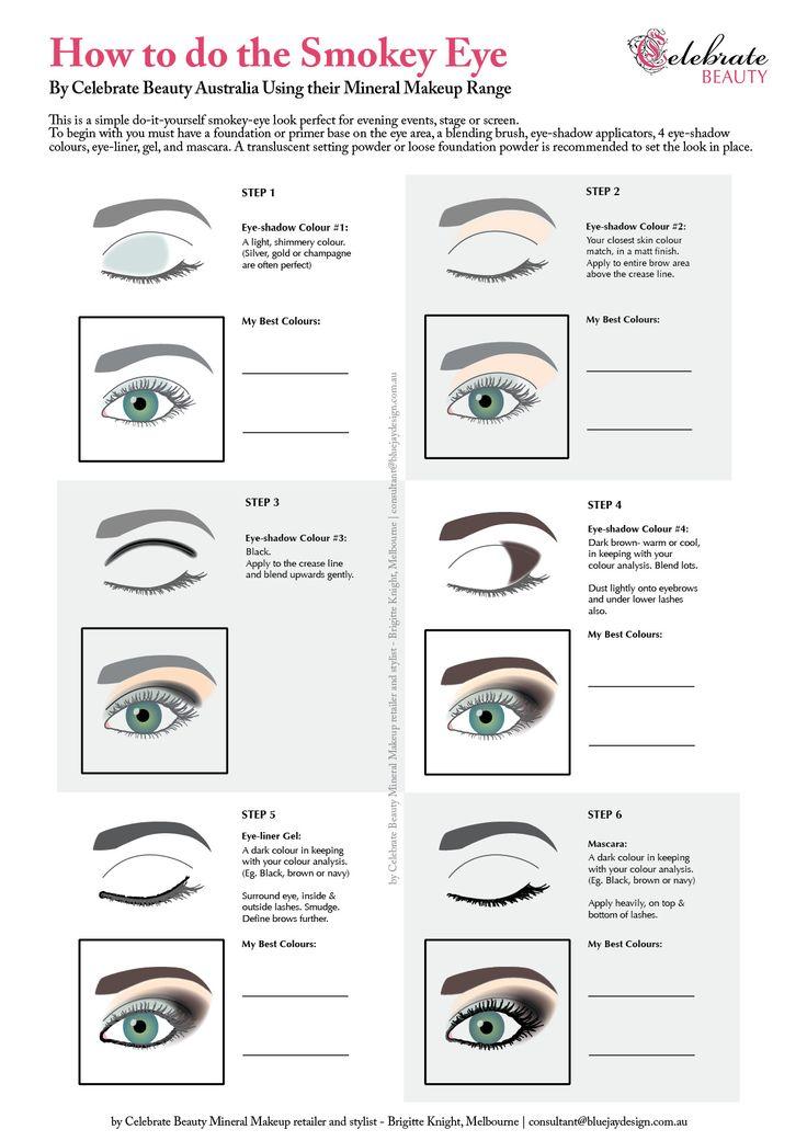 How To Do The Smokey Eye Diagram For Makeup Application Wiring Diagram