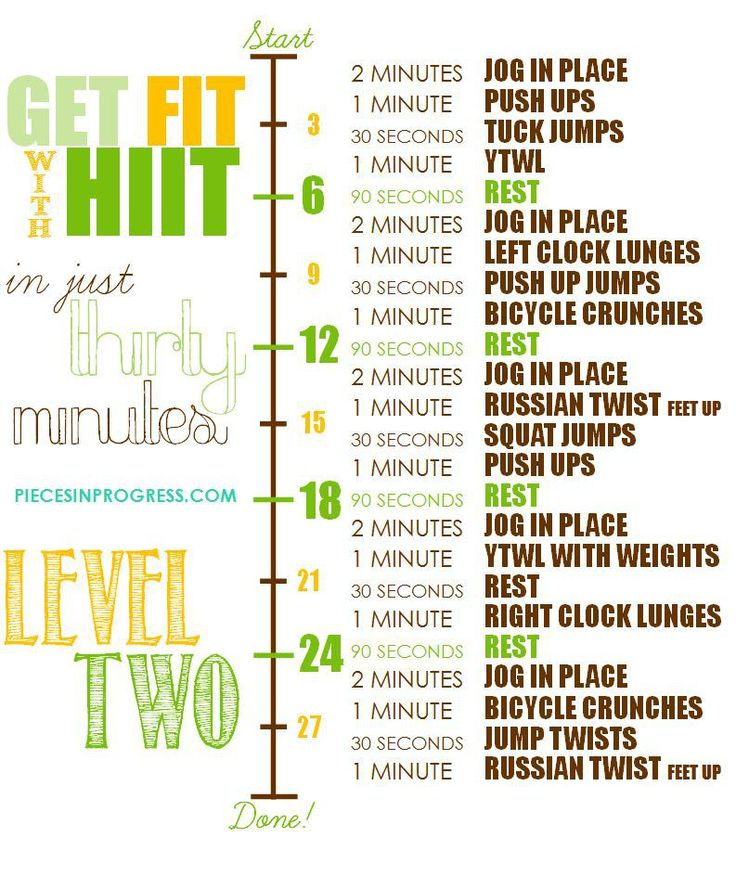 8 Week Home Workout Plan At home workout plan, Weekly