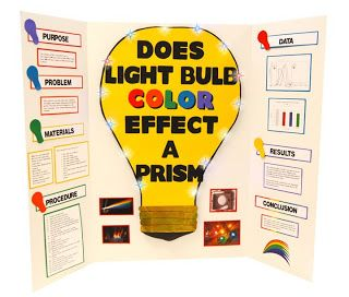 Best Trifold Poster Ideas Images On Pinterest Activities - Unique science fair tri fold ideas