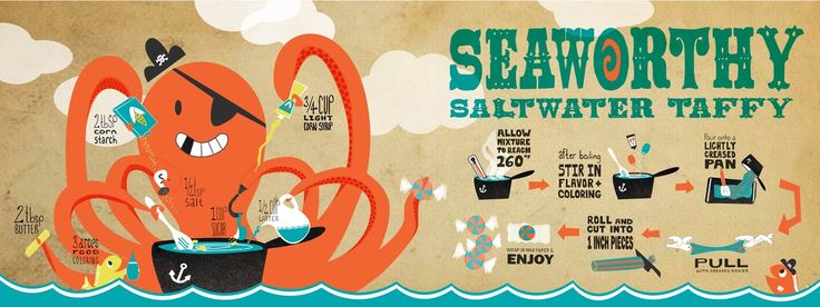 How to make saltwater taffy - Illustrated Recipe