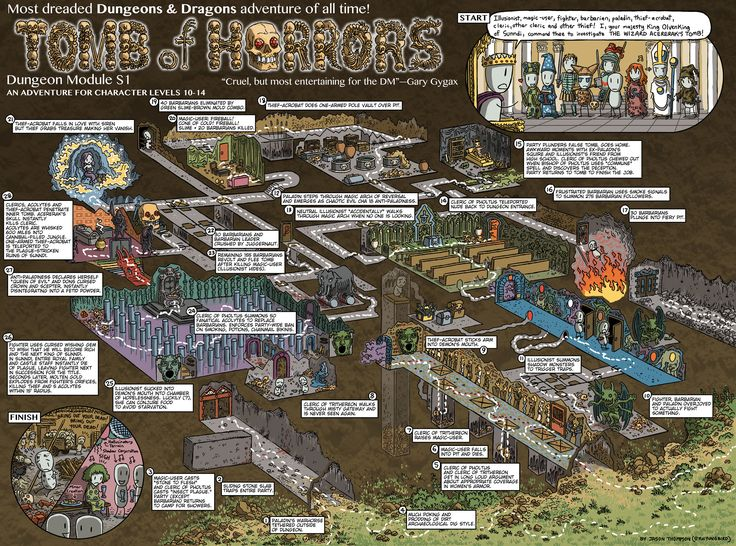 Tomb of Horrors http://www.wizards.com/dnd/images/map_tombofhorrors.jpg