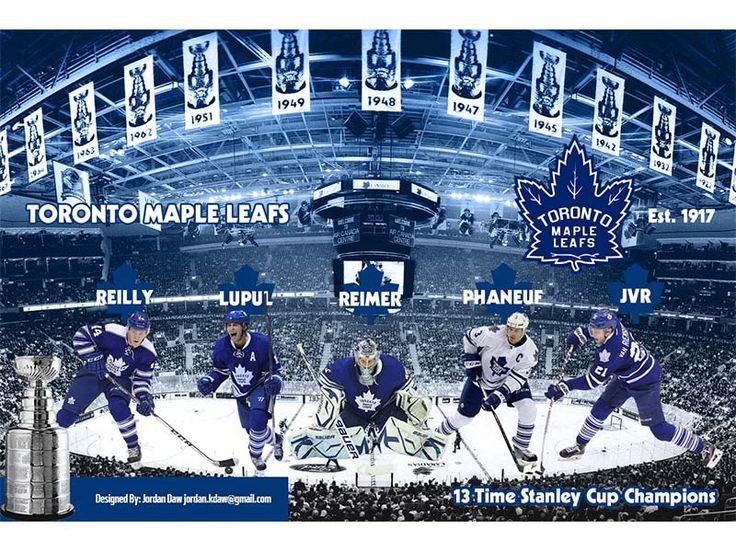2015/16 Toronto Maple Leafs Wallpaper