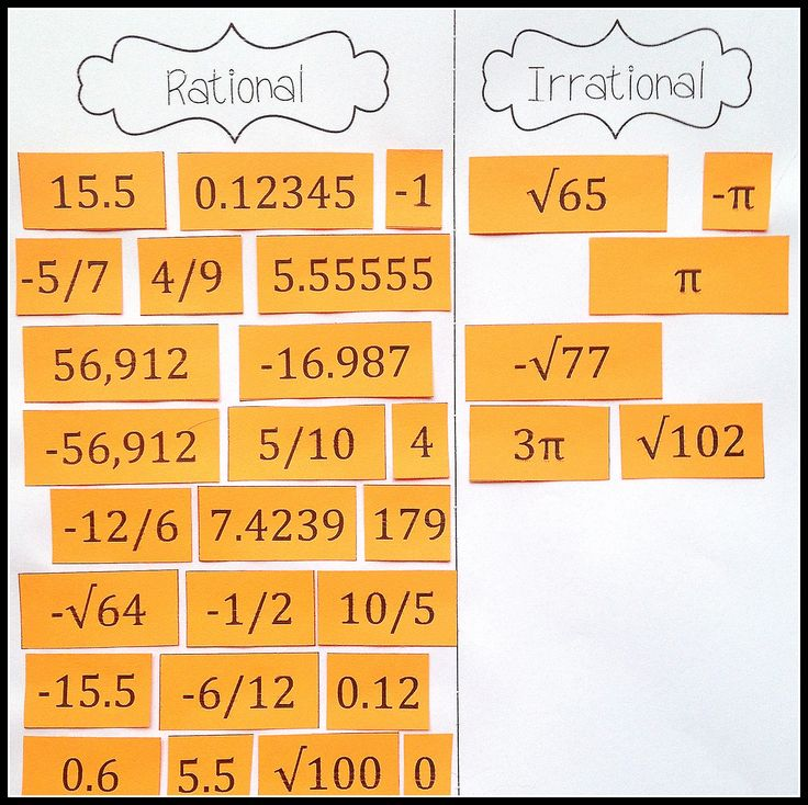Great activity for 8th Grade Math and Algebra 1 Students to practice sorting the real numbers into Irrational, Rational, Integers, Whole, and Natural/Counting Numbers! 8.2A Extend previous knowledge of sets and subsets using a visual representation to determine relationships between sets of real numbers