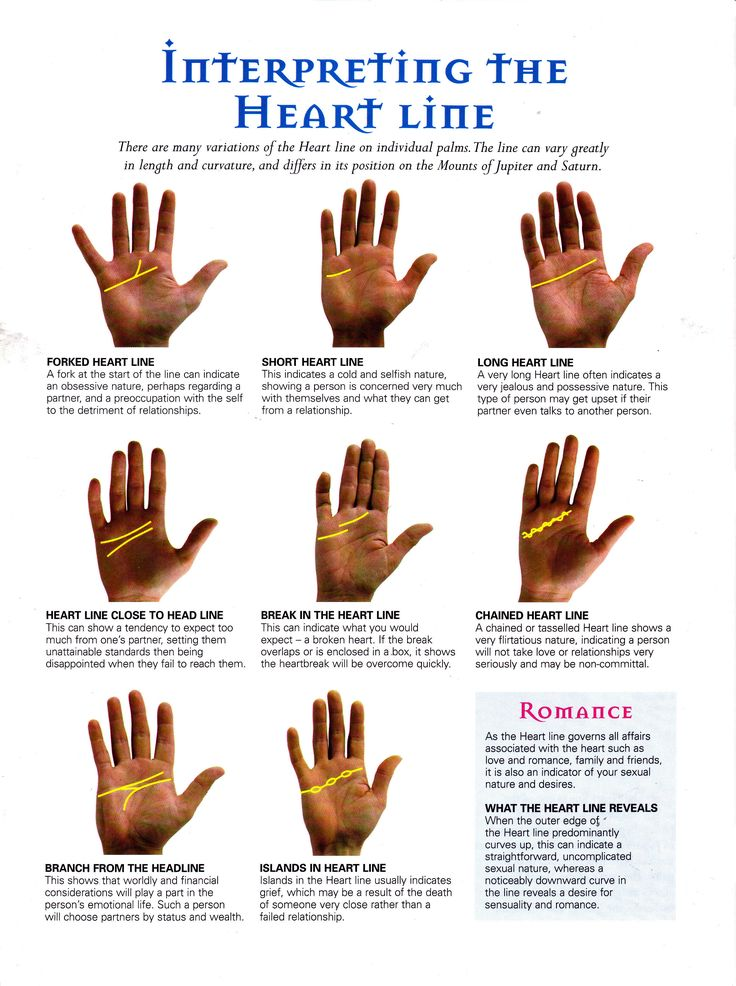 231 Best Palmistry Images On Pinterest