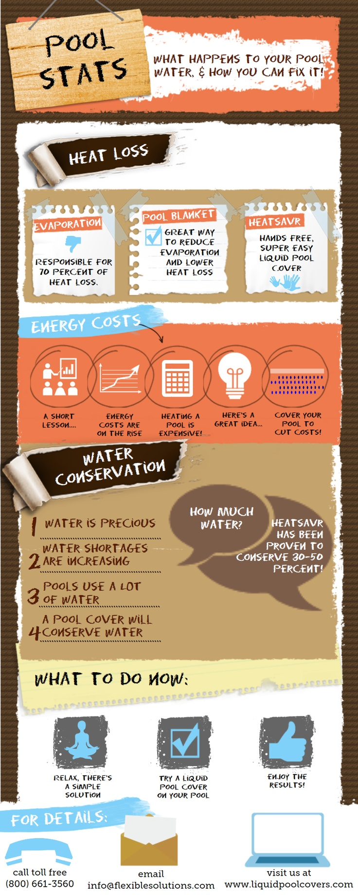 54 Best Images About Pool Infographics On Pinterest Gunite Pool Pool Ladder And Pool Pumps