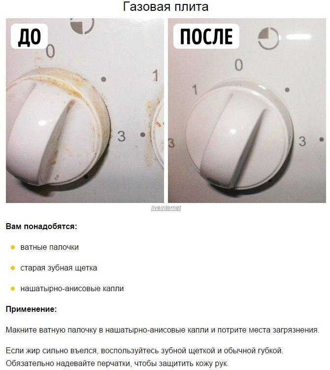 Елена Мараманова | ВКонтакте