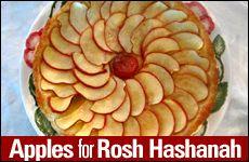 aish rosh hashanah anthem