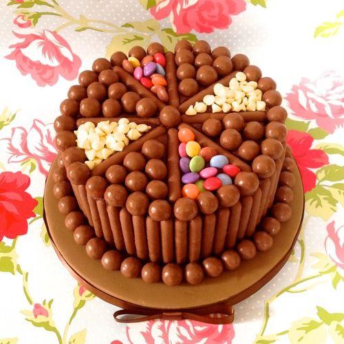 Cake Decorating Ideas For Beginners Birthday