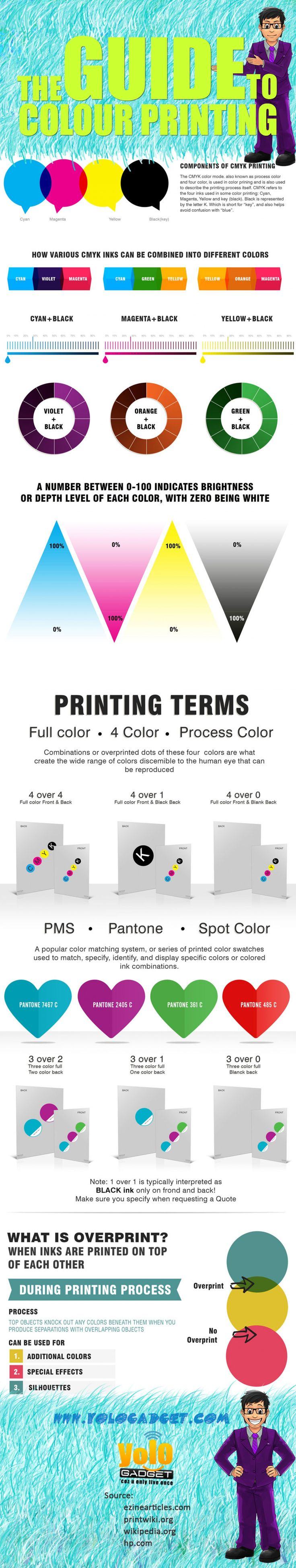 Random colors website - Guide To Colour Printing