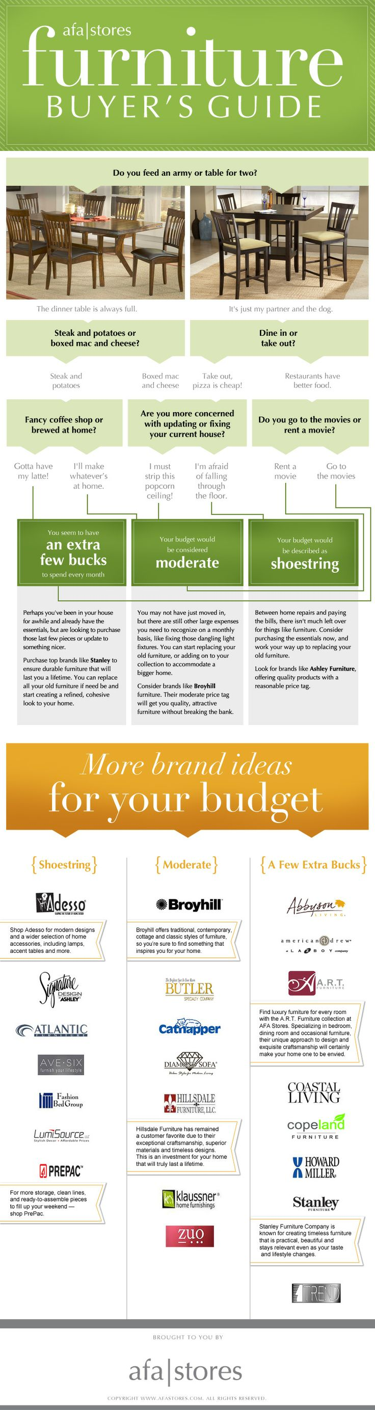 Helpful furniture buying guide infographic for your home renovation. 43 best Furniture Charts   Data images on Pinterest   Charts