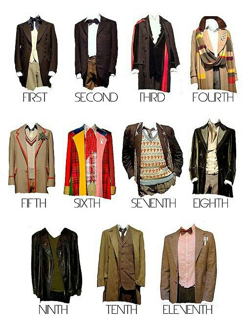 Doctor Who cloths glossary