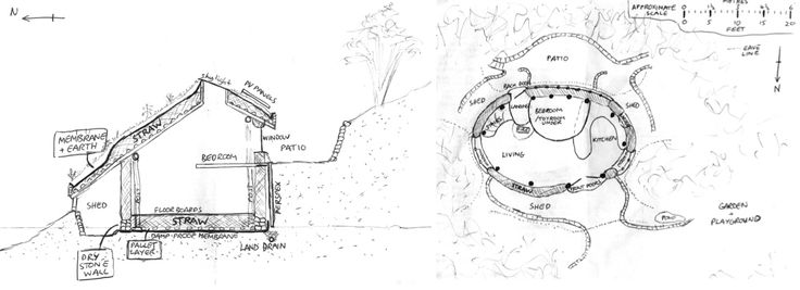 58 best images about floorplans on pinterest dome homes for Hobbit house blueprints