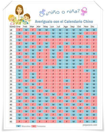 0d07be845 Calendario chino niño o niña
