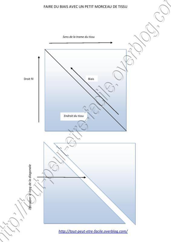 Schéma pour faire du biais / Plier le carré de tissu dans la diagonale puis couper le long de la diagonale afin d'obtenir deux triangles