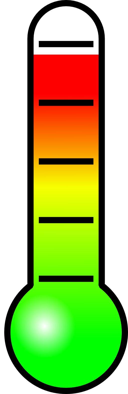 stress thermometer nederland - Google zoeken